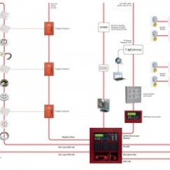 Conventional Fire Alarm System Wiring Diagram Xmas Lights Axis Ax – Himmax Electronics Corporation