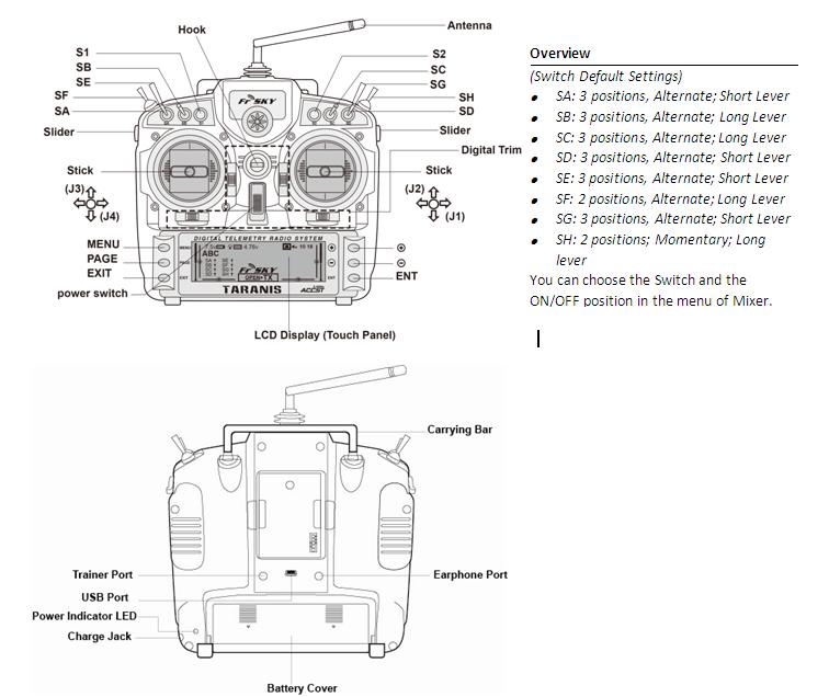 FrSky 2.4G Taranis X9D 16CH Telemetry Transmitter (open