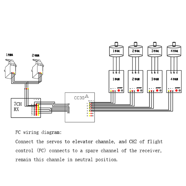 Wiring Diagram For Naza Quadcopter, Wiring, Get Free Image