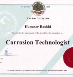 aca corrosion technologist  [ 1752 x 1226 Pixel ]