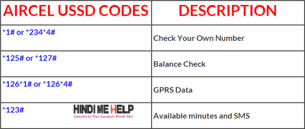 AIRCEL USSD Codes List hindi me