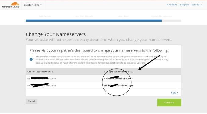 change nameserver