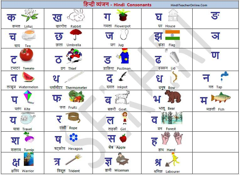 hindi-charts-for-kids-alphabets-consonants