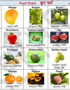 Com also free hindi charts for kids fruits hinditeacheronline rh