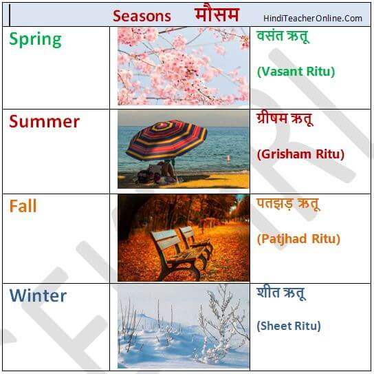 hindi-charts-for-kids-seasons