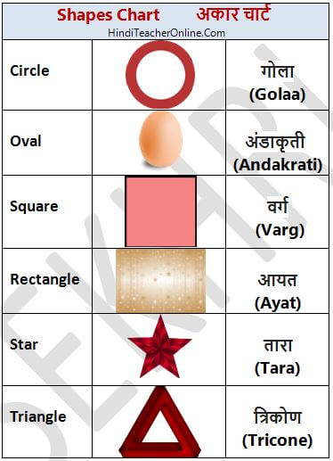 hindi-charts-for-kids-shapes