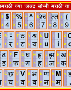 Soppi marathi keyboard layout hindi typing also jalad  software rh hindityping