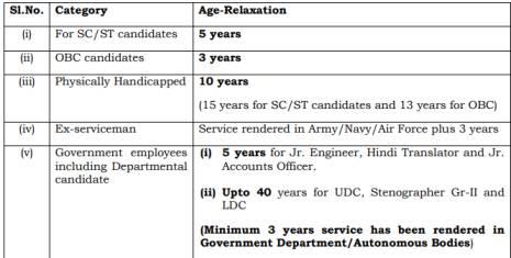 NWDA-Recruitment-2021