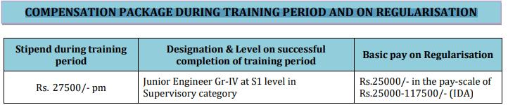 PGCIL-Diploma-Trainee-Recruitment-2021