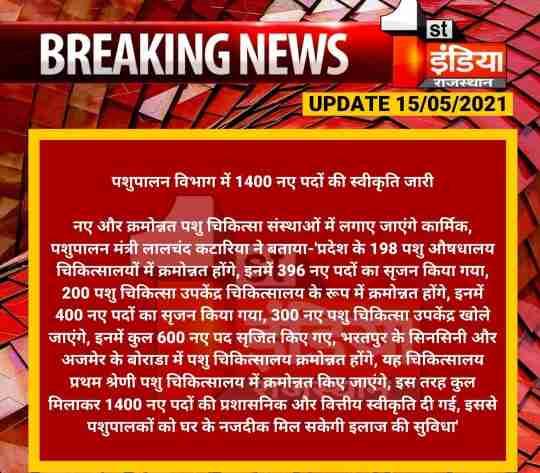 Rajasthan-Pashudhan-Sahayak-Bharti-2021