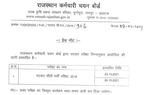 Rajasthan-Patwari-Admit-Card-Download-2021