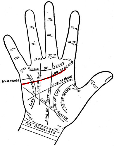 palmistry auto electrical wiring diagram Chevy Engine Wiring Diagram palmistry