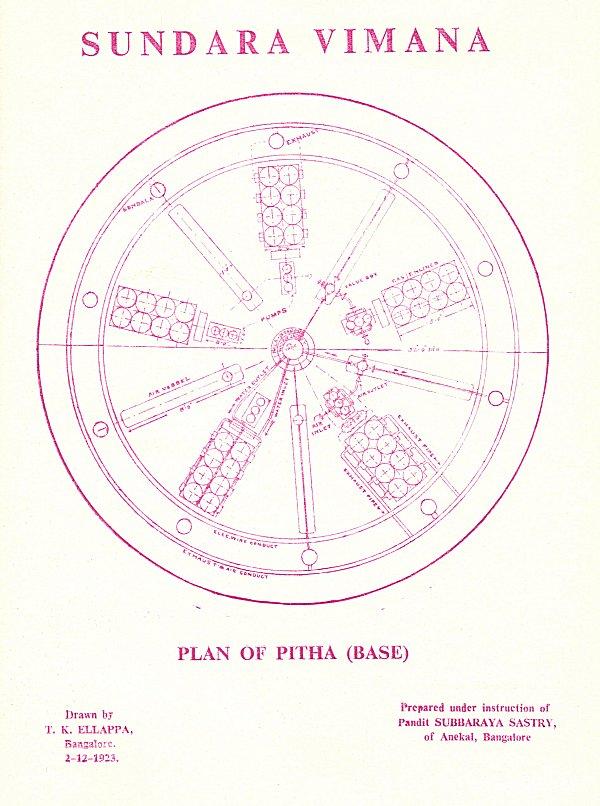 Designing of Spaceships Hindus Sundara Vimana,
