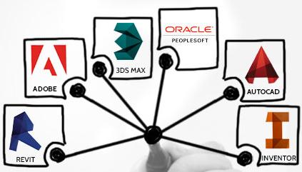 Revolutionizing Virtual Design with BIM Systems Integration