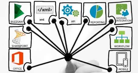 Automating Project Management wtih Autodesk Buzzsaw Sharepoint Integration