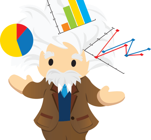"Salesforce Analytics is now ""Einstein"" and has everything from pattern recognition to predictive capabilities"