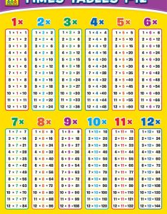 School zone wall chart times tables charts educational children hinkler also rh