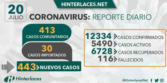 20 de julio: Estado mayor de salud atenderá aumento constante de casos en Caracas