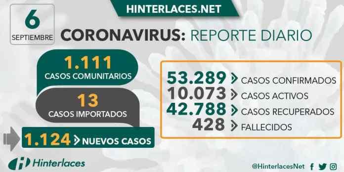 Conozca las acciones que suma Venezuela en el combate contra el COVID-19