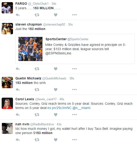 Twitter Is Outraged In Reaction To Mike Conley's NBA