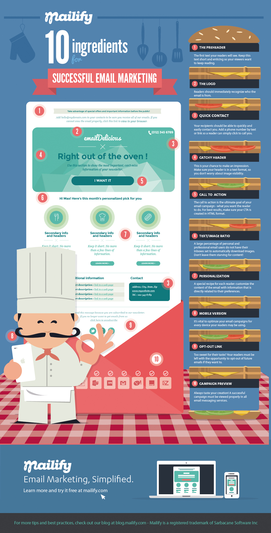 infographic-10-ingredients-for-successful-email-marketing-by-mailify