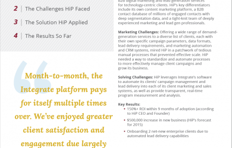 HIPB2B Satisfies Clients and Scales Business with Integrate