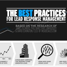Lead-Managment-Infographic-Cover