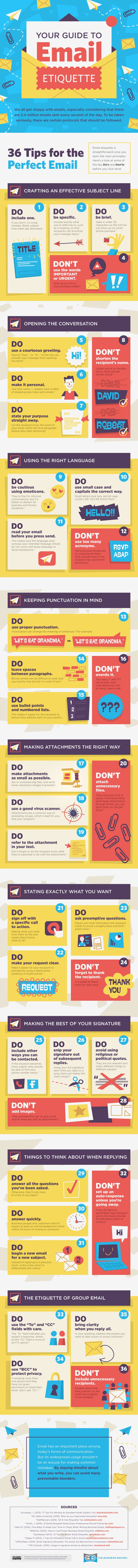 Infographic -- Your Guide to Email Etiquette