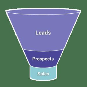Lead-Prospect-Funnel-Diagram