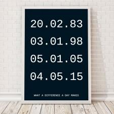 belangrijke-data-personaliseerbare-poster-42a