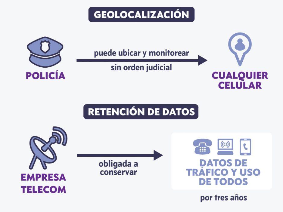 infografia_dl1182_1
