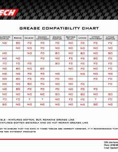 also hipertech charts rh