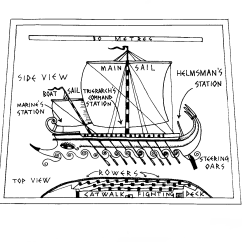 Labeled Ship Diagram Parts Of The Eye For Kids Trireme Hippeis