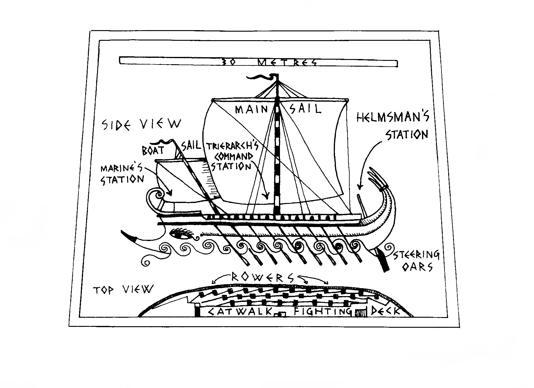 hight resolution of trireme diagram