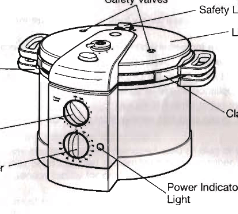 Revere Meal-in-minutes Turn Dial Electric Pressure Cooker Manual