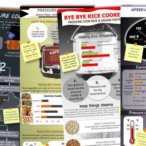 pressure cooker infographic collage - for visual learners!