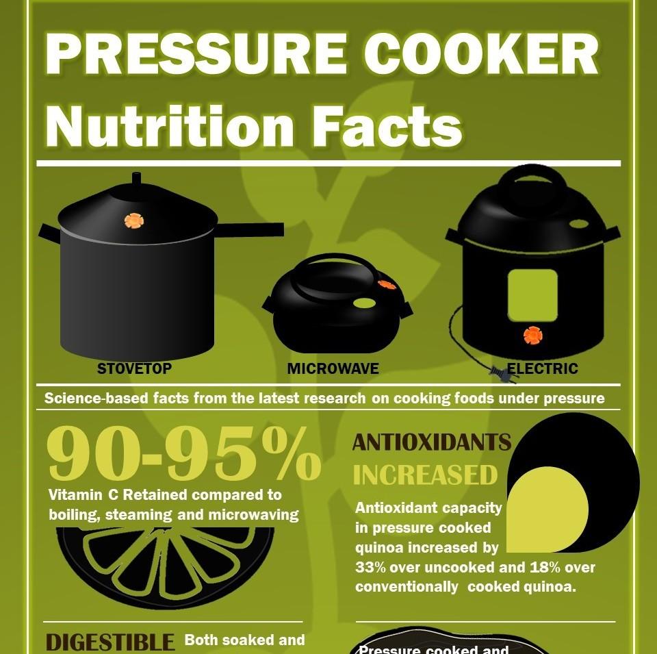 Infographic Pressure Cooker Nutritional Information Hip Vit Wp 100gram Vitamin Cooking