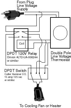 This is a simple circuit to control a cooling fan