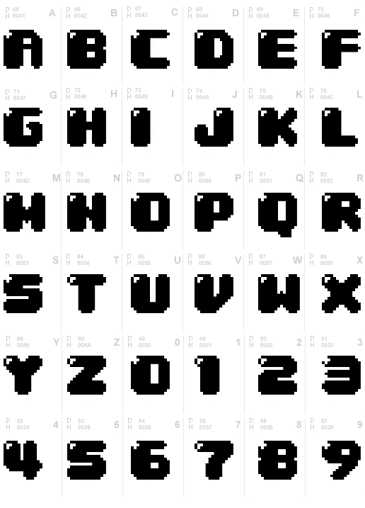 Download 30+ Best Free Pixel Fonts - Hipsthetic