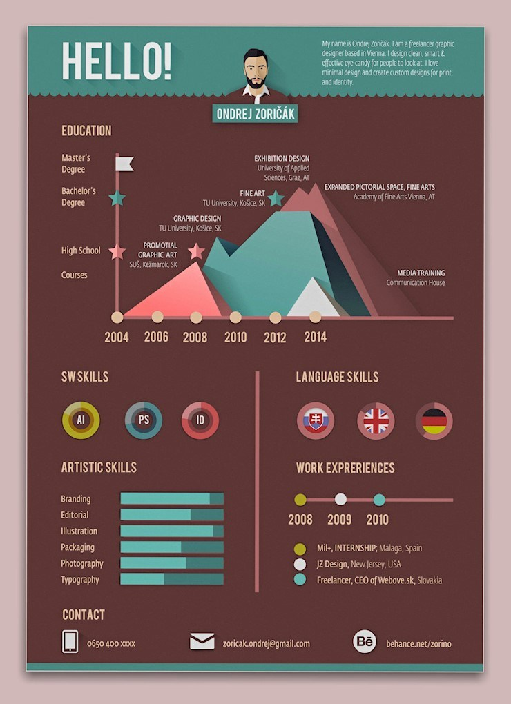 cv resume infographics designs