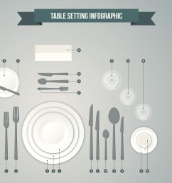 how to set a formal table setting [ 1300 x 891 Pixel ]