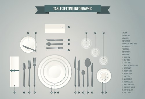 small resolution of how to set a formal table setting