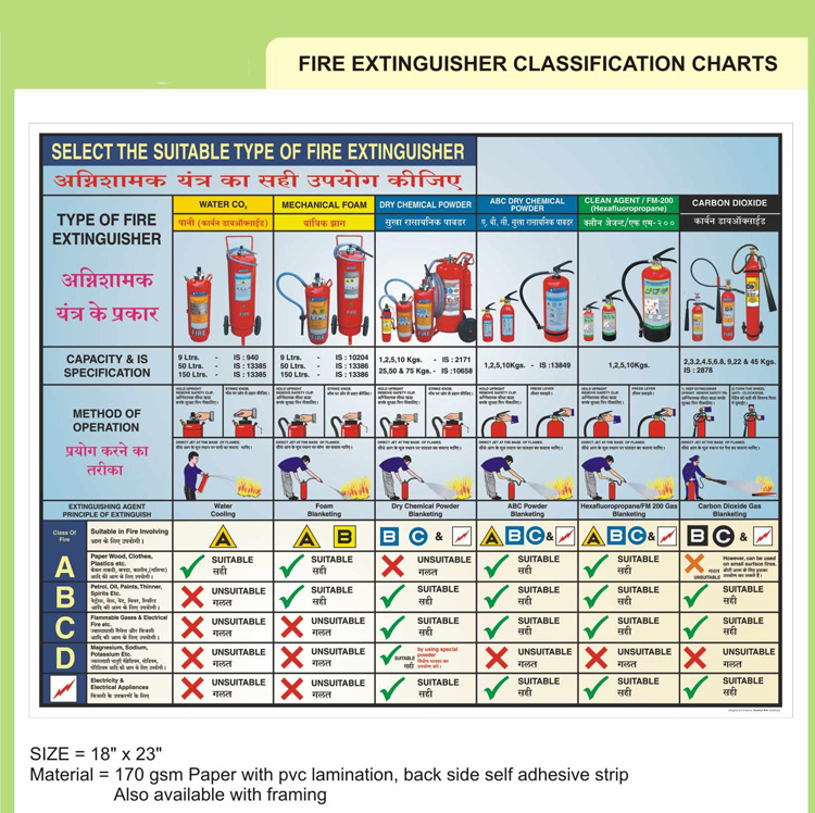 Exporters of Fire Fighting Safety Security AND Traffic