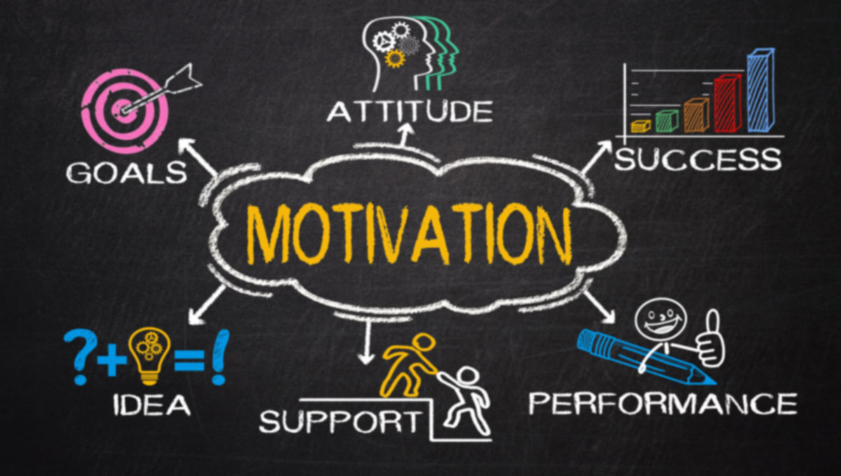 How To Motivate Staff – Easy Steps Guide