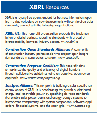Connect with XBRL US, Construction Open Standards Alliance, Construction Progress Coalition, and SunSpec Alliance to learn more about data standards in construction and to get involved.