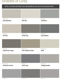 Benjamin moore color stories shades of gray also reasons why greige and are so popular hirshfield   rh hirshfields