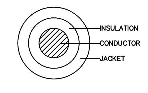 PV1-F Diagram