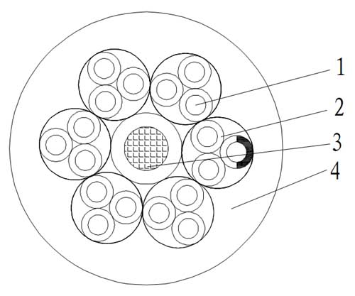 High flexible energy chain control cable Diagram