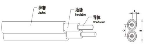 Two Cores PV1-F Solar Cable Diagram