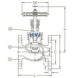 Marine Cast Bronze Union Bonnet type Globe Valve JIS F7348